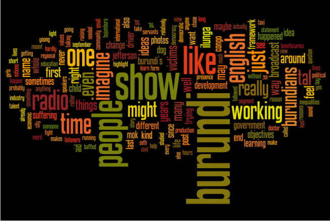 word_cloud